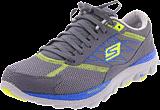 Skechers - Skx Go-Run Ride